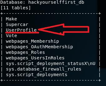 sqlmap-table-data-user